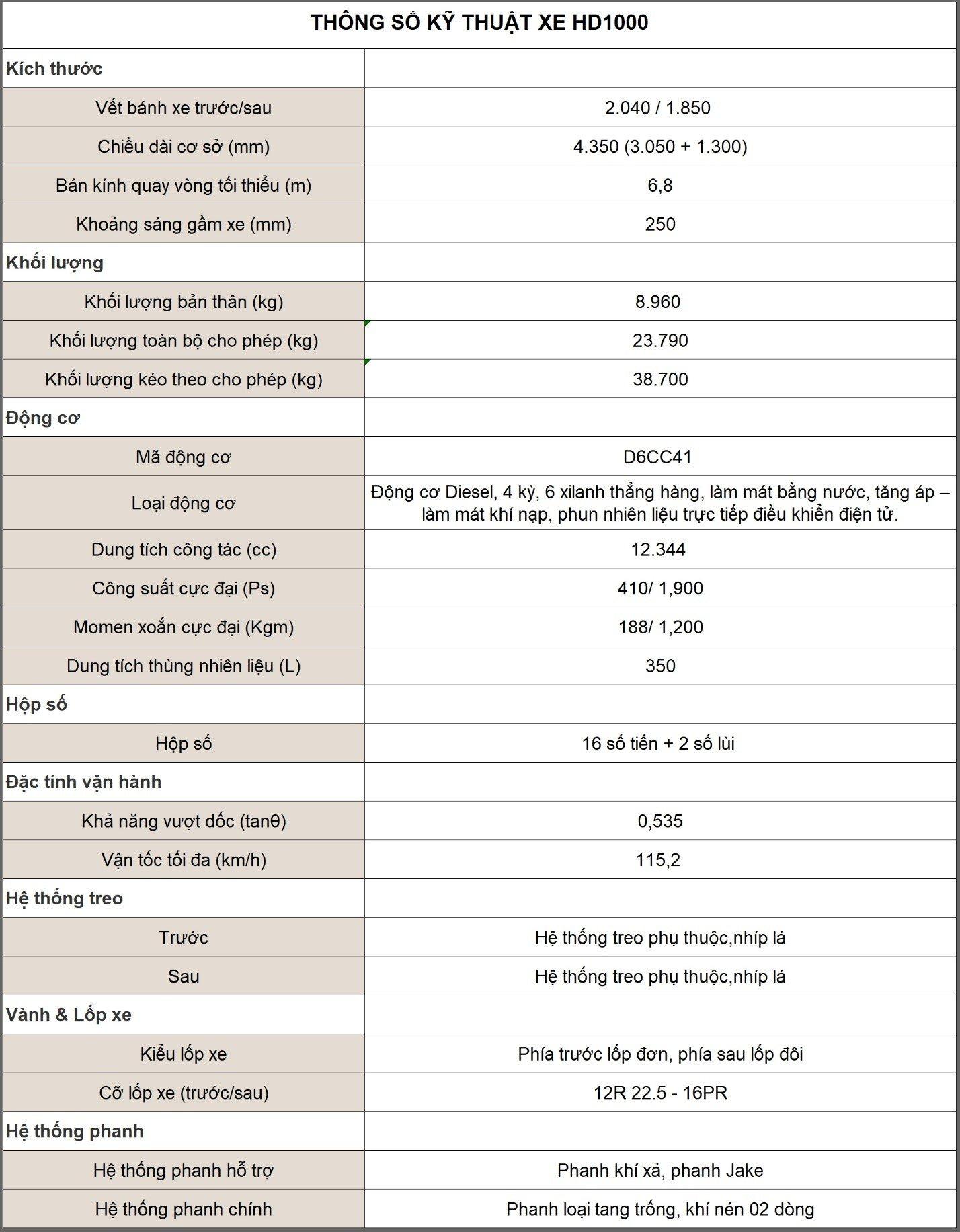 thông số kĩ thuật đầu kéo hyundai hd1000